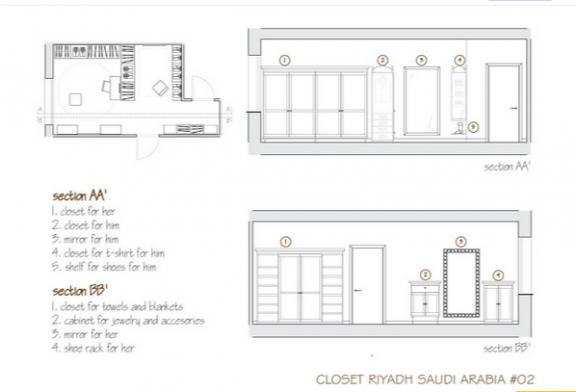 Cinque idee per progettare la cabina armadio dei tuoi for Idee seminterrato cabina di log