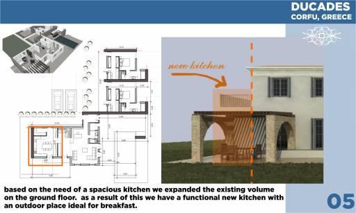 Come ristrutturare casa al mare con poco casanoi blog for Progetti per ristrutturare casa