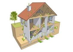 gas radon in casa