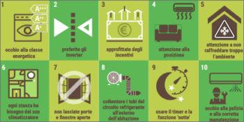 climatizzatore: guida al corretto uso 10 regole per risparmiare (ENEA)