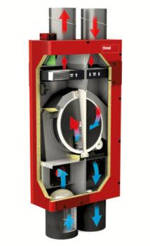 Unità di ventilazione meccanica controllata Hoval